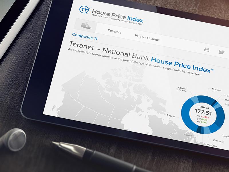 house price index homepage displayed on a phone